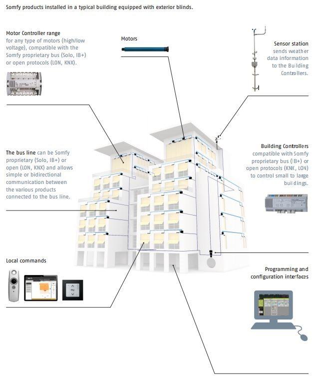 Products & Services on 2000 deville speed sensor wire diagram, work diagram, crankshaft position sensor diagram, lock diagram, garage door safety sensor diagram, light diagram, ntk oxygen sensor wire diagram,
