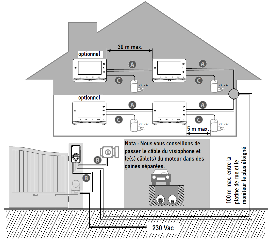 visiophone_V300_deux_logements.png